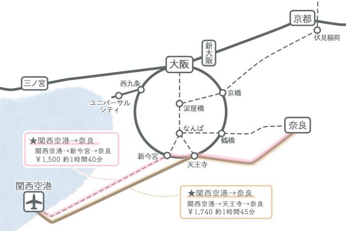 関西空港→奈良 ①電車でのアクセス