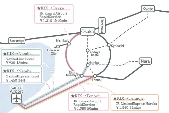 KansaiAirport → Osaka ①Access by Train