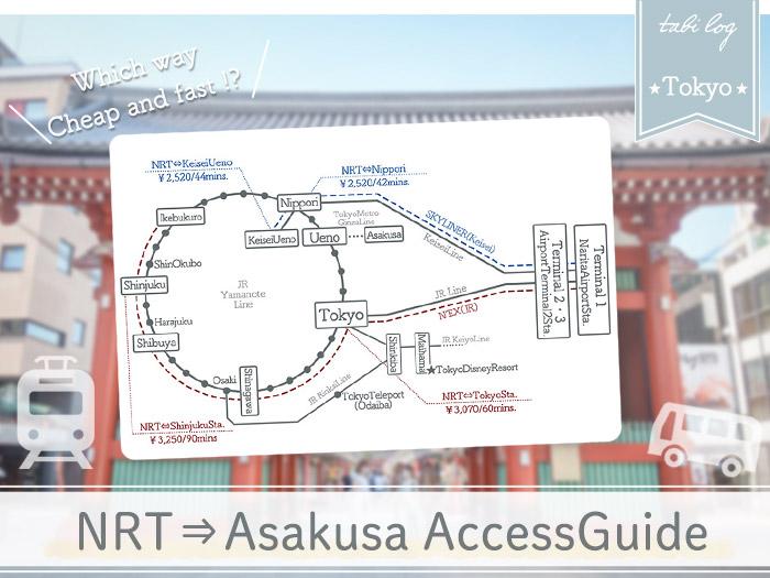Narita Airport→Asakusa Access Guide