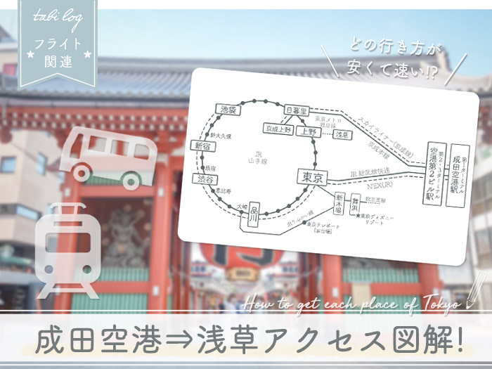 成田空港→浅草駅 アクセス方法