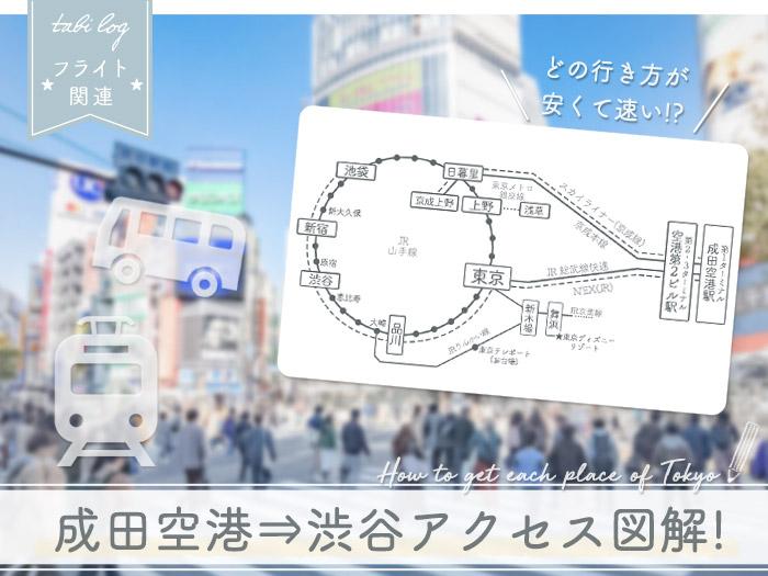 成田空港→渋谷駅 アクセス方法