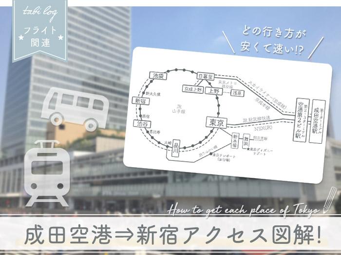 成田空港→新宿駅 アクセス方法