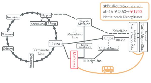NaritaAirport→DisneyResort Access by Bus