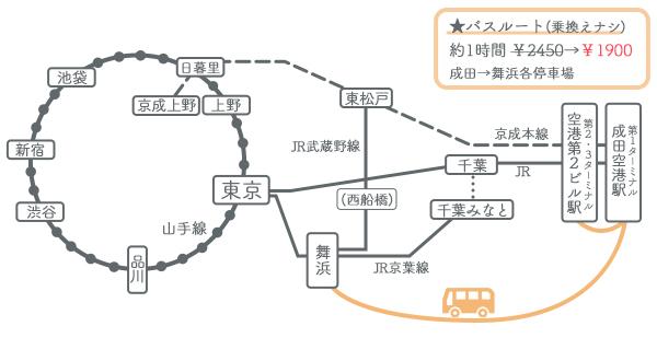 成田空港→ディズニー バスでのアクセス方法