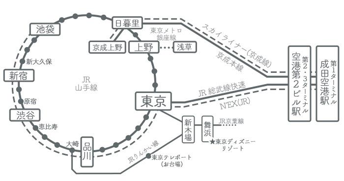 成田 東京 路線図