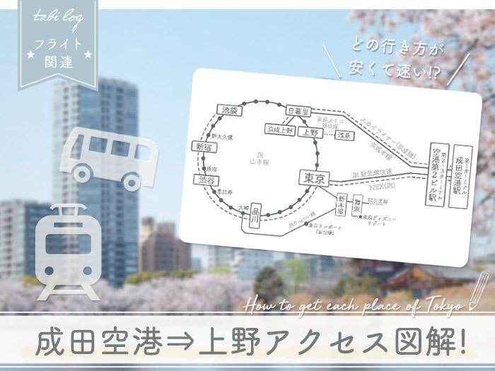 成田空港→上野駅 アクセス方法