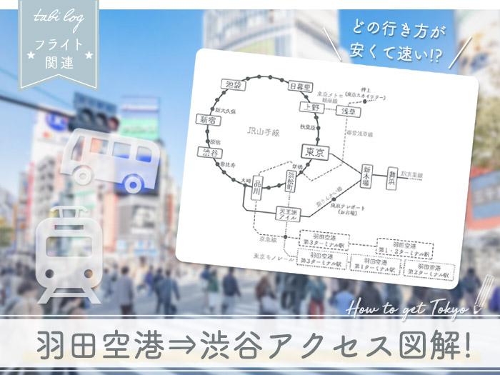 羽田空港→渋谷駅 アクセス方法