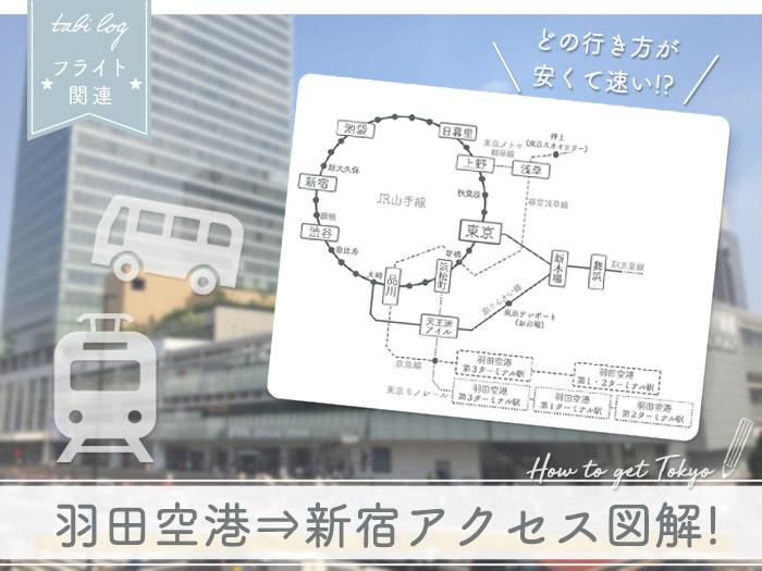羽田空港→新宿駅 アクセス方法
