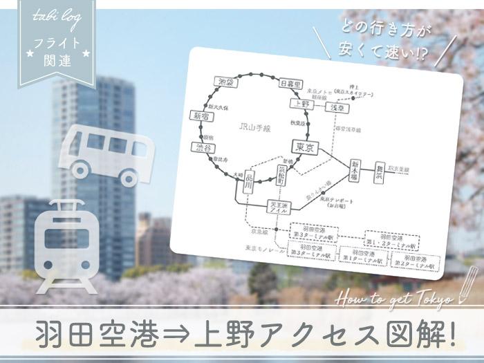 羽田空港→上野駅 アクセス方法