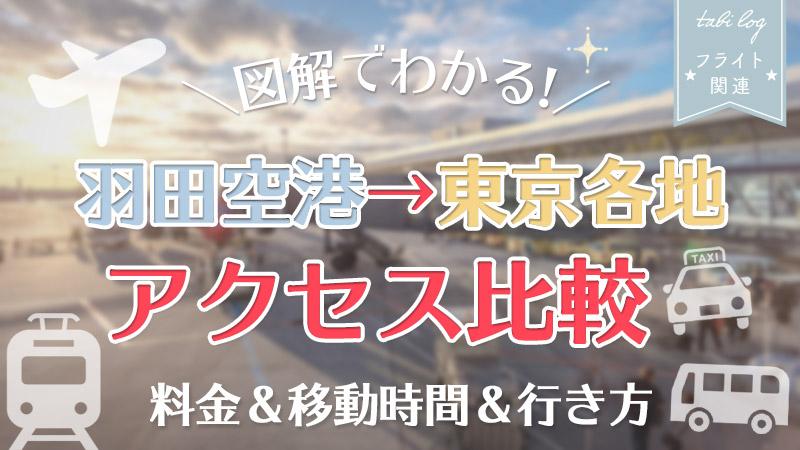【羽田空港⇔東京各地】アクセス図解比較!料金&移動時間&行き方