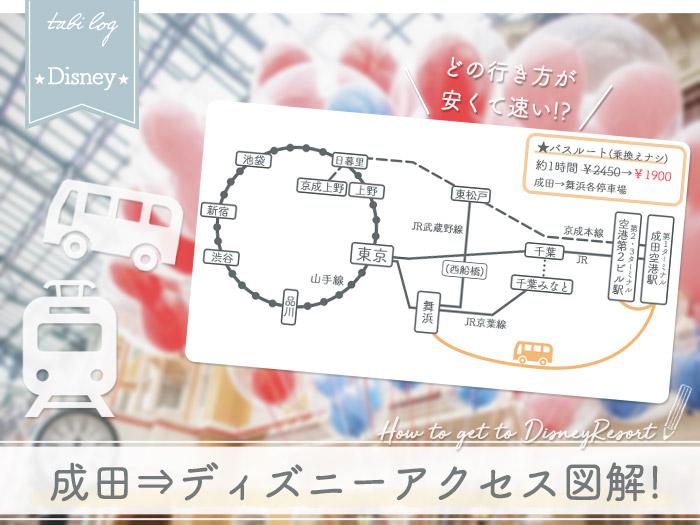 成田空港→ディズニー アクセス方法